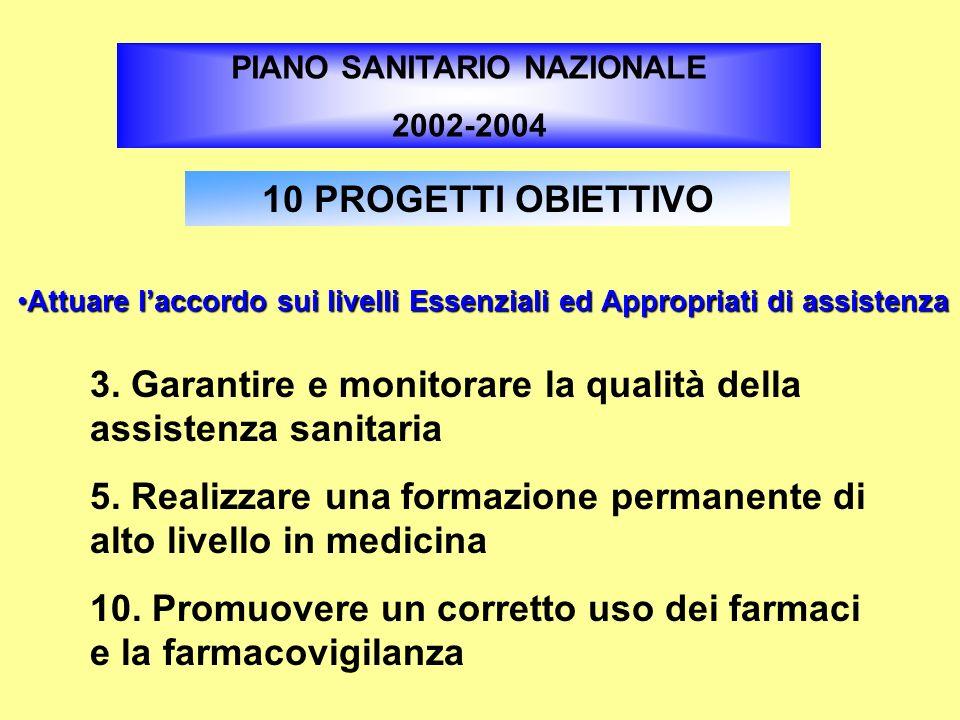 PIANO SANITARIO NAZIONALE 2002-2004 3. Garantire e monitorare la qualità della assistenza sanitaria 5. Realizzare una formazione permanente di alto li
