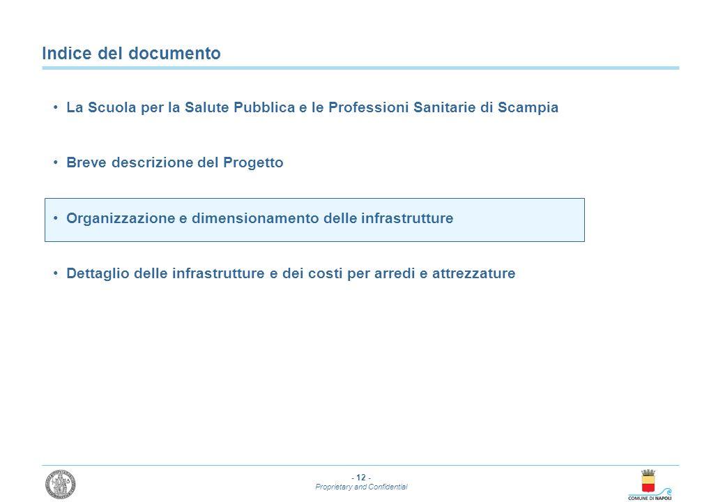 - 12 - Proprietary and Confidential Indice del documento La Scuola per la Salute Pubblica e le Professioni Sanitarie di Scampia Breve descrizione del