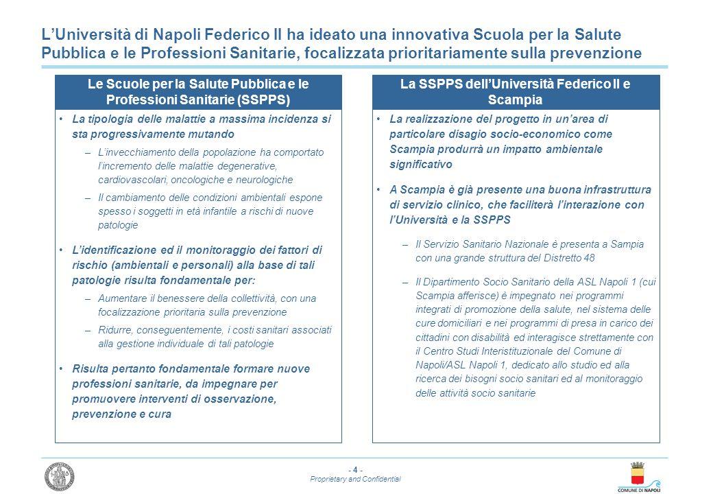 - 4 - Proprietary and Confidential LUniversità di Napoli Federico II ha ideato una innovativa Scuola per la Salute Pubblica e le Professioni Sanitarie