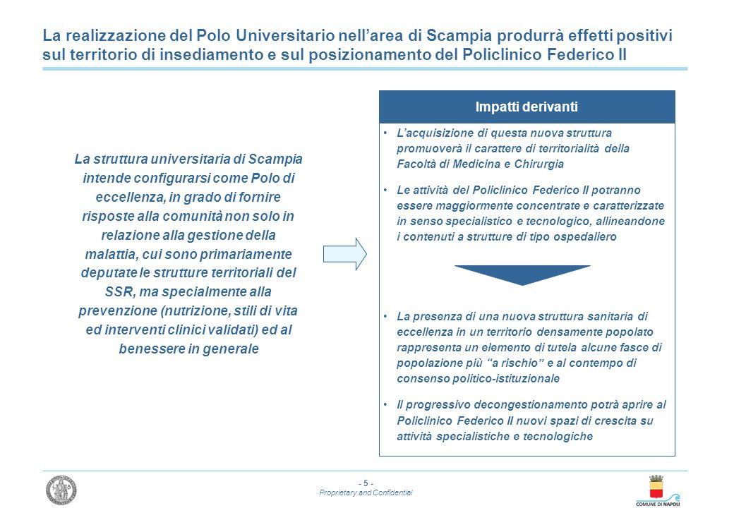 - 5 - Proprietary and Confidential La realizzazione del Polo Universitario nellarea di Scampia produrrà effetti positivi sul territorio di insediament