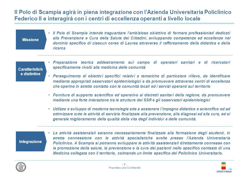 - 7 - Proprietary and Confidential Il Polo di Scampia agirà in piena integrazione con lAzienda Universitaria Policlinico Federico II e interagirà con