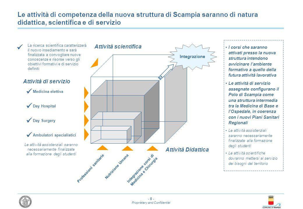 - 8 - Proprietary and Confidential Le attività di competenza della nuova struttura di Scampia saranno di natura didattica, scientifica e di servizio A