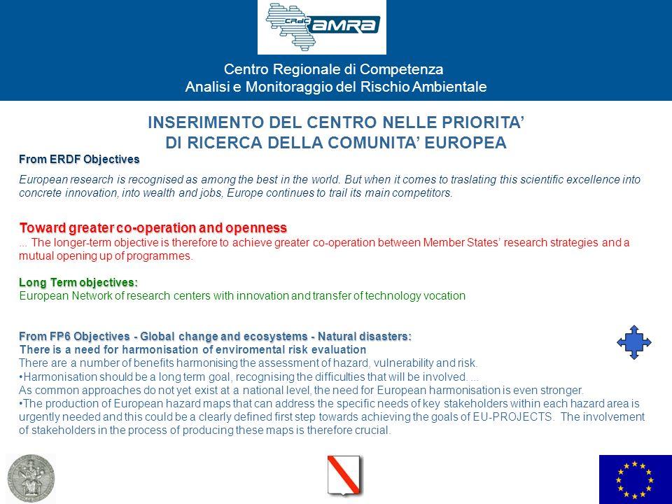 Centro Regionale di Competenza Analisi e Monitoraggio del Rischio Ambientale INSERIMENTO DEL CENTRO NELLE PRIORITA DI RICERCA DELLA COMUNITA EUROPEA F