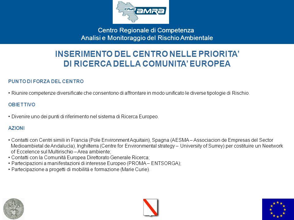 Centro Regionale di Competenza Analisi e Monitoraggio del Rischio Ambientale INSERIMENTO DEL CENTRO NELLE PRIORITA DI RICERCA DELLA COMUNITA EUROPEA P