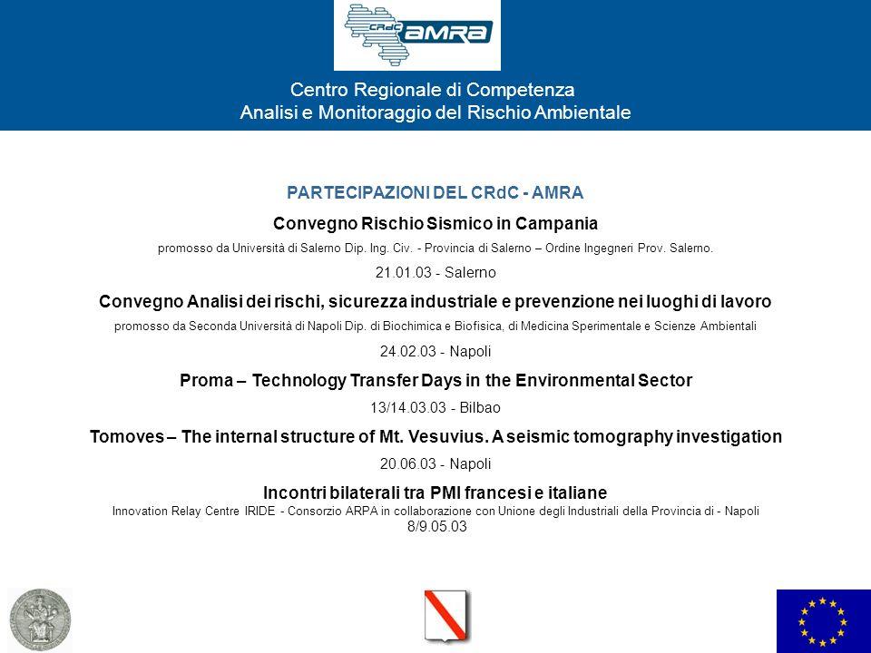 Centro Regionale di Competenza Analisi e Monitoraggio del Rischio Ambientale PARTECIPAZIONI DEL CRdC - AMRA Convegno Rischio Sismico in Campania promo