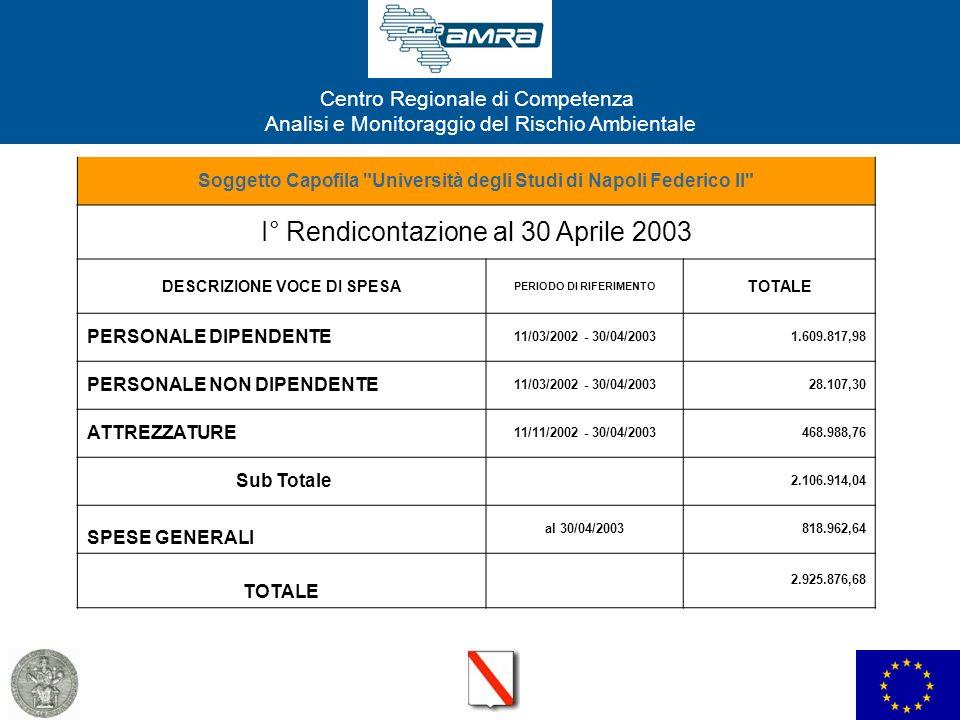 Centro Regionale di Competenza Analisi e Monitoraggio del Rischio Ambientale Soggetto Capofila