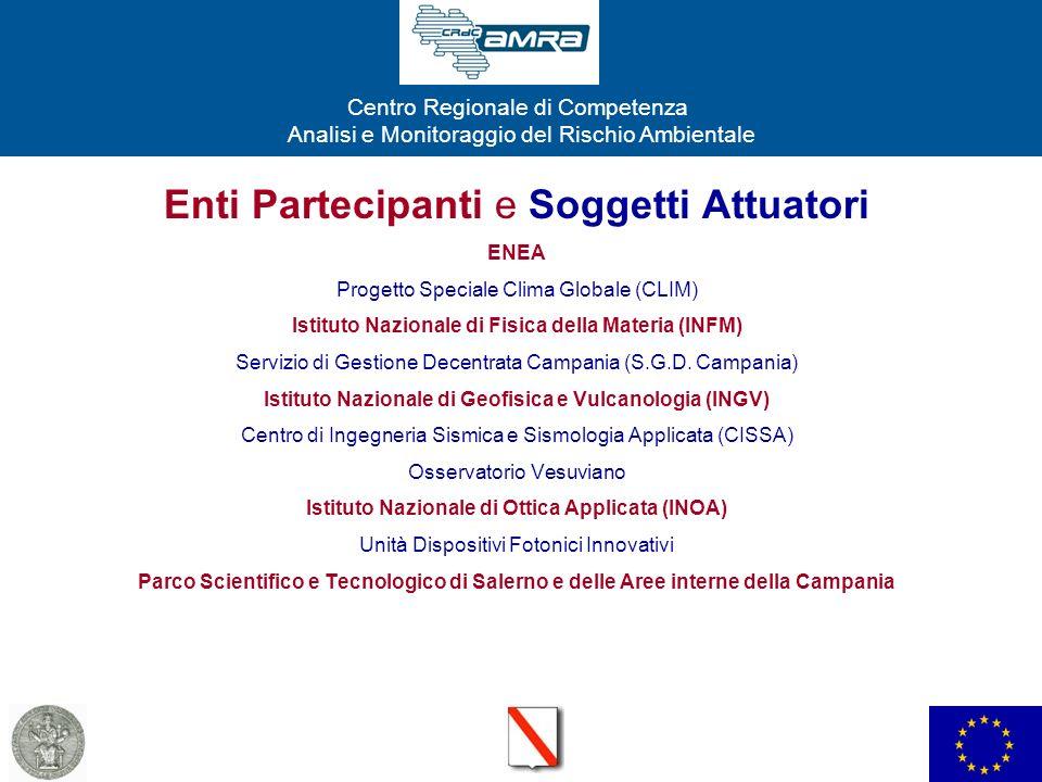 Centro Regionale di Competenza Analisi e Monitoraggio del Rischio Ambientale Enti Partecipanti e Soggetti Attuatori ENEA Progetto Speciale Clima Globa