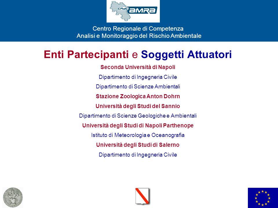 Centro Regionale di Competenza Analisi e Monitoraggio del Rischio Ambientale Enti Partecipanti e Soggetti Attuatori Seconda Università di Napoli Dipar