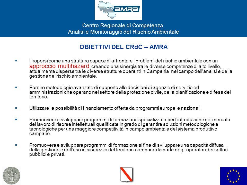 Centro Regionale di Competenza Analisi e Monitoraggio del Rischio Ambientale OBIETTIVI DEL CRdC – AMRA Proporsi come una struttura capace di affrontar