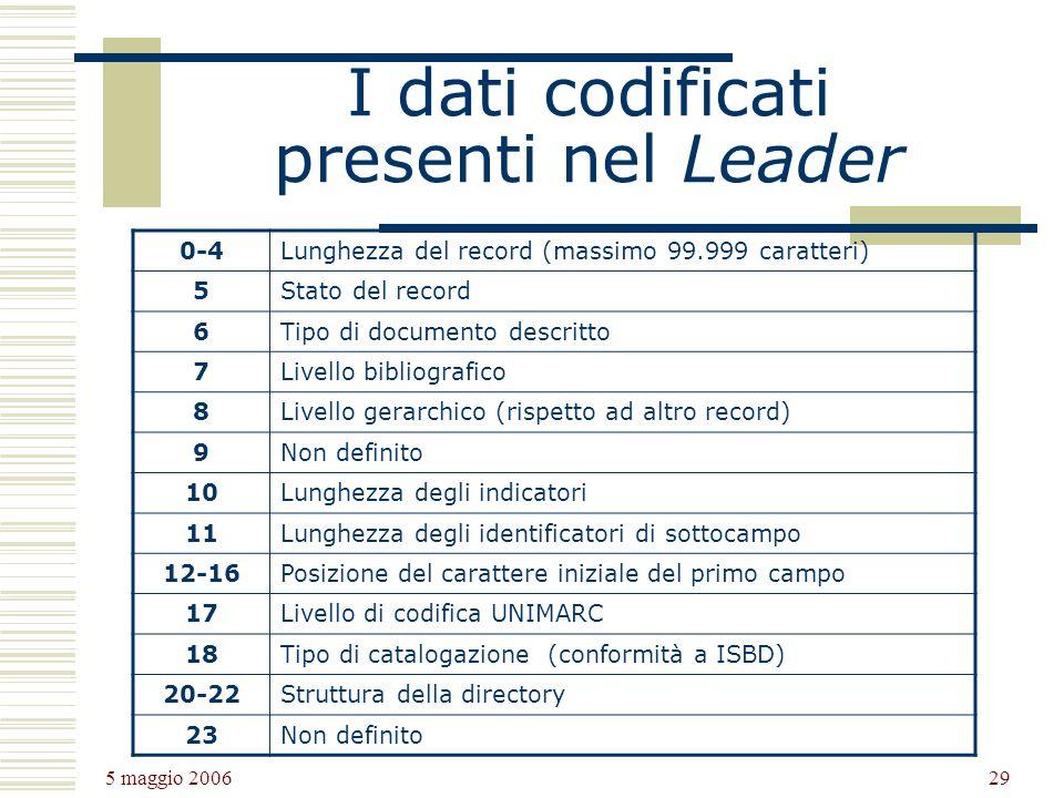 5 maggio 2006 29 I dati codificati presenti nel Leader 0-4Lunghezza del record (massimo 99.999 caratteri) 5Stato del record 6Tipo di documento descritto 7Livello bibliografico 8Livello gerarchico (rispetto ad altro record) 9Non definito 10Lunghezza degli indicatori 11Lunghezza degli identificatori di sottocampo 12-16Posizione del carattere iniziale del primo campo 17Livello di codifica UNIMARC 18Tipo di catalogazione (conformità a ISBD) 20-22Struttura della directory 23Non definito