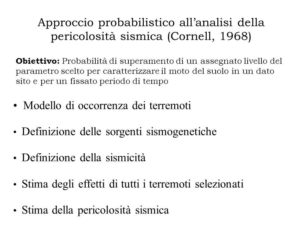 Modello di occorrenza dei terremoti Modello di occorrenza Poissoniano Intervallo di ricorrenza I terremoti sono considerati come delle variabili casuali indipendenti distribuite secondo: