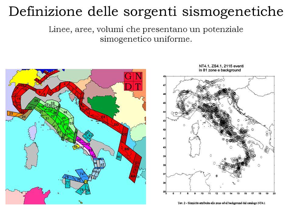 Definizione della sismicità Caratteristiche di ricorrenza delle zone sismogenetiche Legge di Gutenberg-Richter Log N(M)=a-bM Distribuzione esponenziale troncata delle magnitudo a determina la magnitudo massima attese b è il rapporto tra grandi e piccoli terremoti