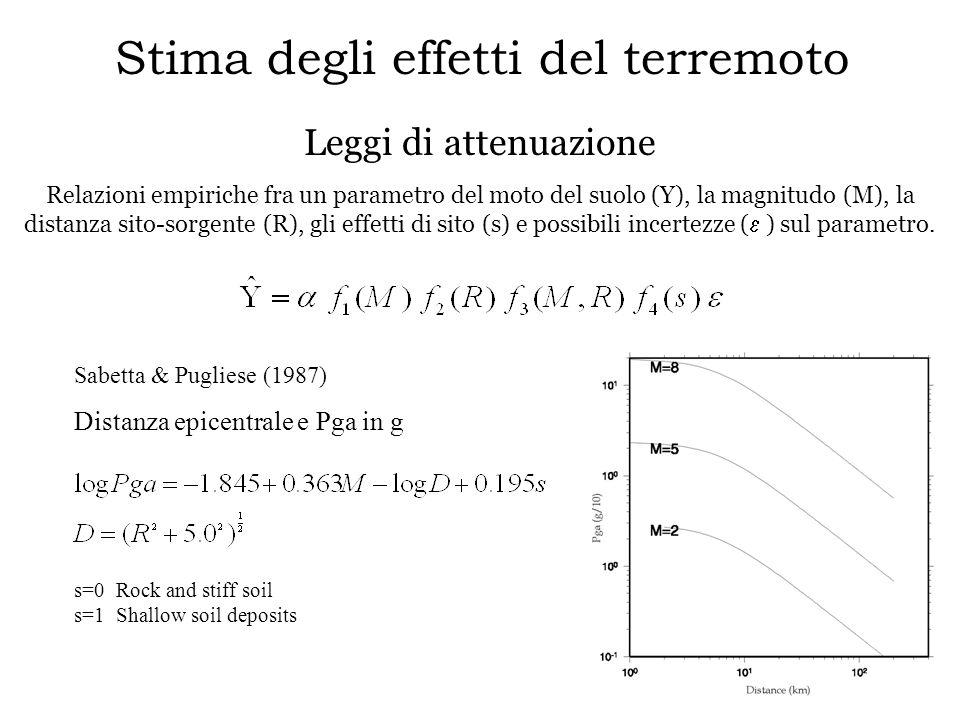 Periodo di ritorno Pericolosità P : Probabilità di superamento di un assegnato livello del parametro scelto per caratterizzare il moto del suolo in un dato sito e per un fissato periodo di tempo.