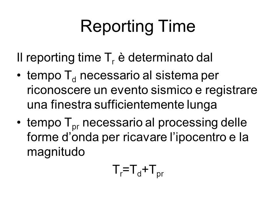 Reporting Time Il reporting time T r è determinato dal tempo T d necessario al sistema per riconoscere un evento sismico e registrare una finestra suf