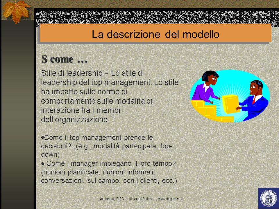 Luca Iandoli, DIEG, u. di Napoli FedericoII, www.dieg.unina.it 10 S come … La descrizione del modello Stile di leadership = Lo stile di leadership del