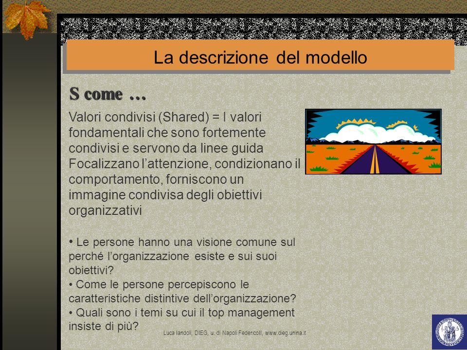 Luca Iandoli, DIEG, u. di Napoli FedericoII, www.dieg.unina.it 11 S come … La descrizione del modello Valori condivisi (Shared) = I valori fondamental