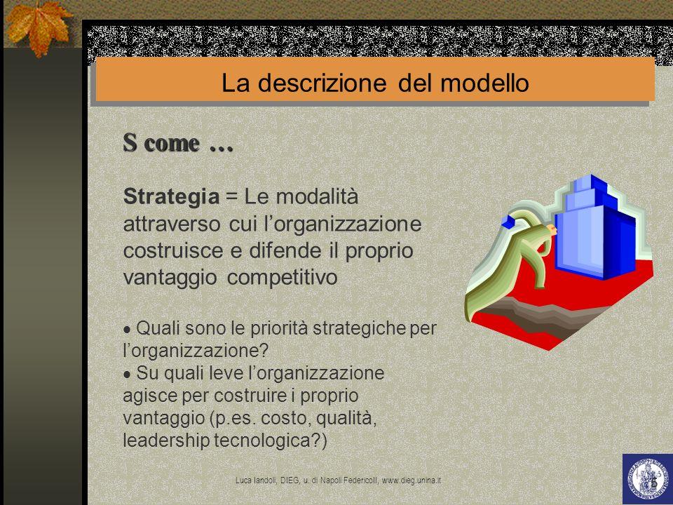 Luca Iandoli, DIEG, u. di Napoli FedericoII, www.dieg.unina.it 5 S come … La descrizione del modello Strategia = Le modalità attraverso cui lorganizza