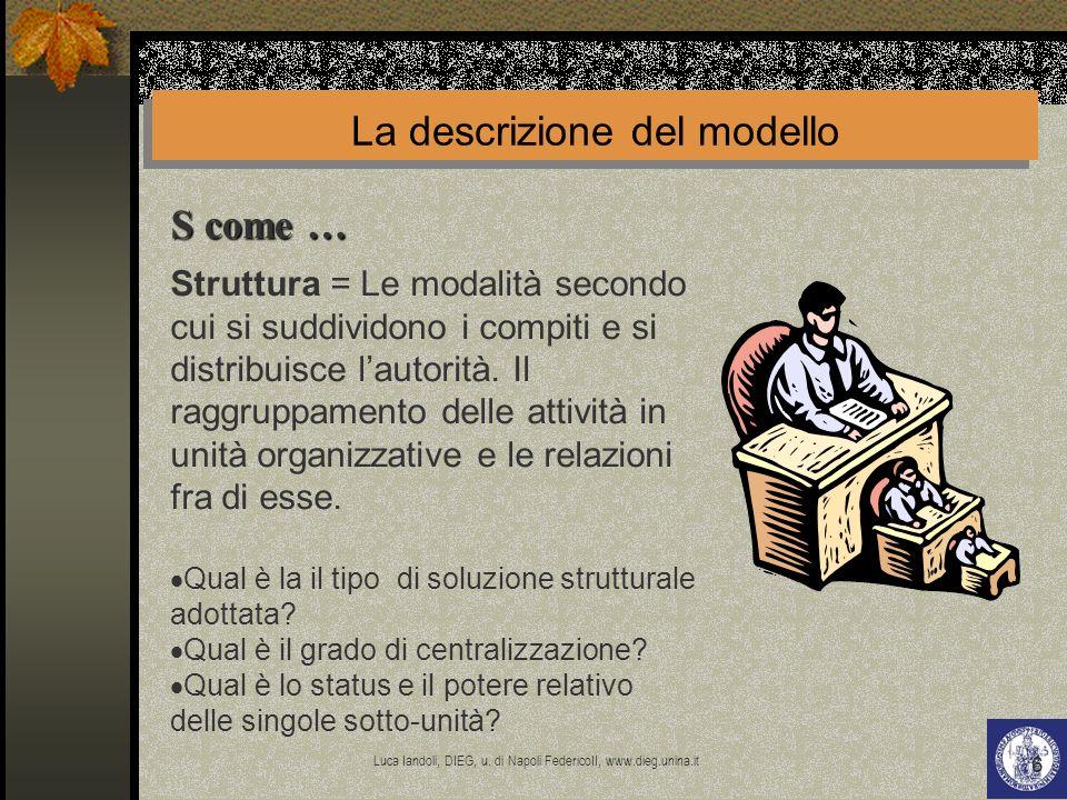 Luca Iandoli, DIEG, u. di Napoli FedericoII, www.dieg.unina.it 6 S come … La descrizione del modello Struttura = Le modalità secondo cui si suddividon