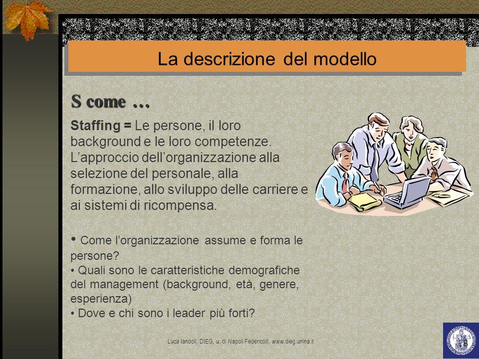 Luca Iandoli, DIEG, u. di Napoli FedericoII, www.dieg.unina.it 8 S come … La descrizione del modello Staffing = Le persone, il loro background e le lo