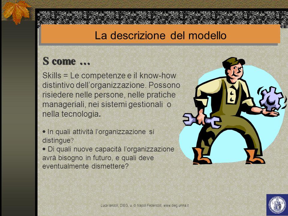 Luca Iandoli, DIEG, u. di Napoli FedericoII, www.dieg.unina.it 9 S come … La descrizione del modello Skills = Le competenze e il know-how distintivo d