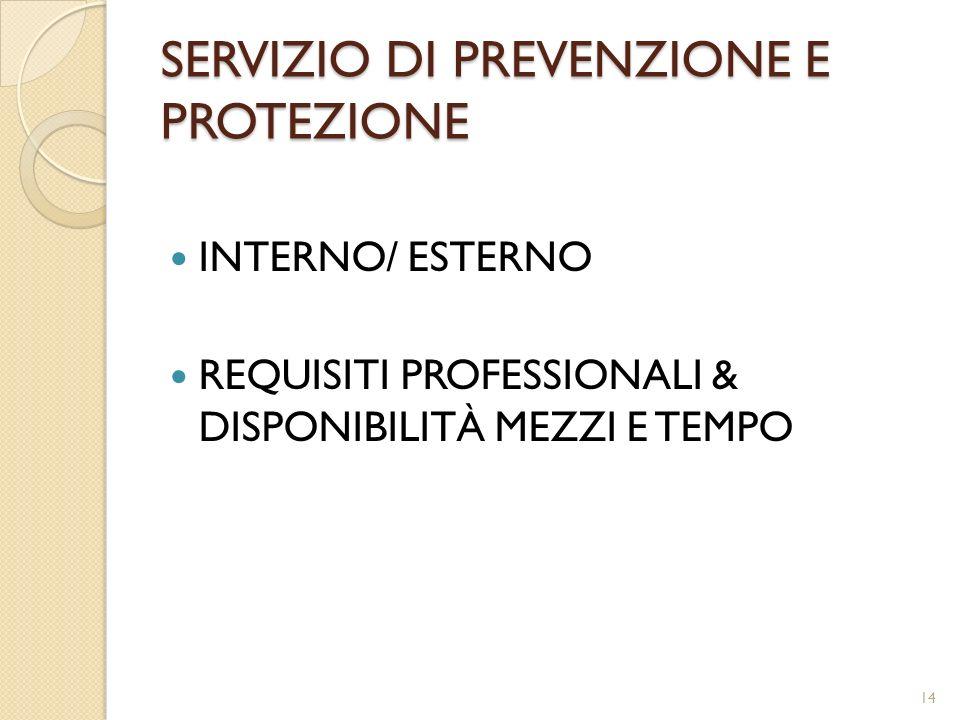 SERVIZIO DI PREVENZIONE E PROTEZIONE INTERNO/ ESTERNO REQUISITI PROFESSIONALI & DISPONIBILITÀ MEZZI E TEMPO 14