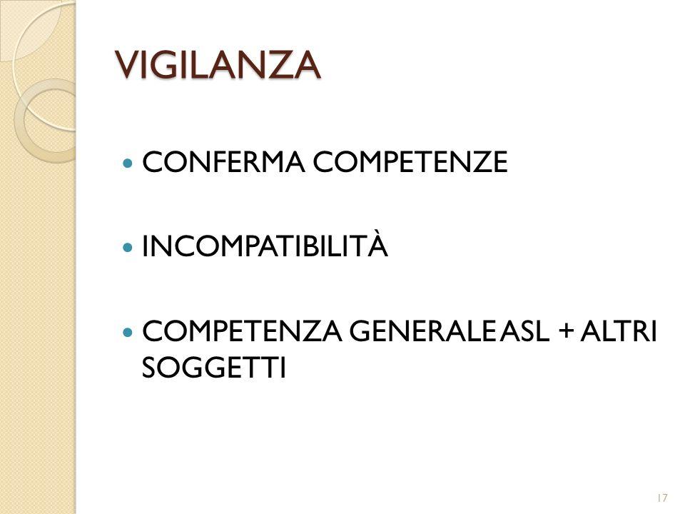 VIGILANZA CONFERMA COMPETENZE INCOMPATIBILITÀ COMPETENZA GENERALE ASL + ALTRI SOGGETTI 17