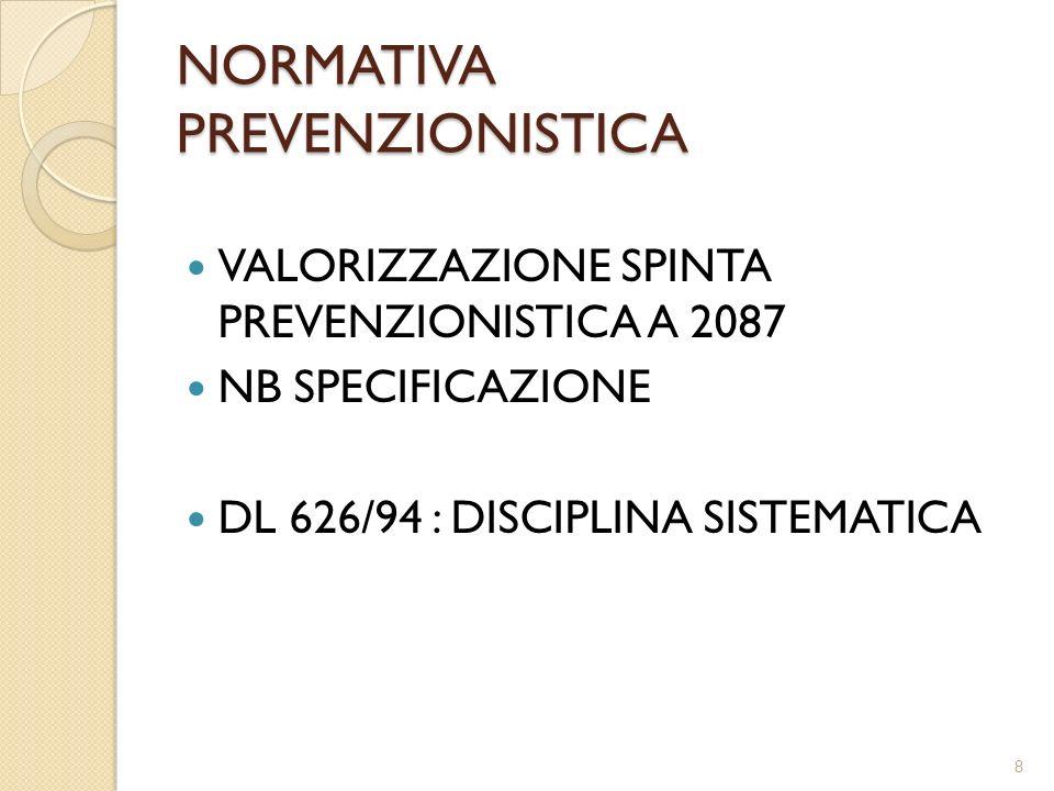 NORMATIVA PREVENZIONISTICA VALORIZZAZIONE SPINTA PREVENZIONISTICA A 2087 NB SPECIFICAZIONE DL 626/94 : DISCIPLINA SISTEMATICA 8