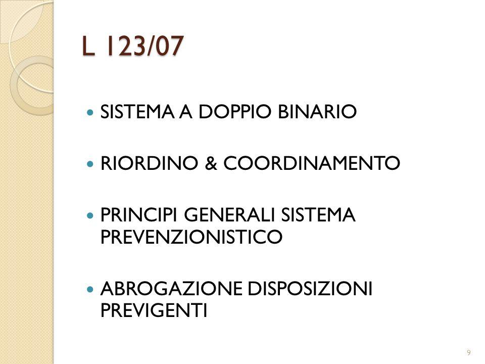 L 123/07 SISTEMA A DOPPIO BINARIO RIORDINO & COORDINAMENTO PRINCIPI GENERALI SISTEMA PREVENZIONISTICO ABROGAZIONE DISPOSIZIONI PREVIGENTI 9