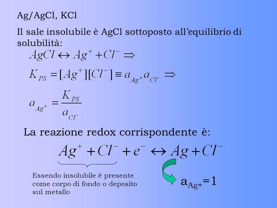 Ag/AgCl, KCl Il sale insolubile è AgCl sottoposto allequilibrio di solubilità: La reazione redox corrispondente è: Essendo insolubile è presente come