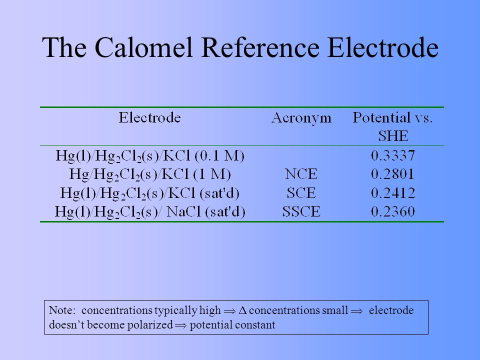 The Calomel Reference Electrode Note: concentrations typically high concentrations small electrode doesnt become polarized potential constant