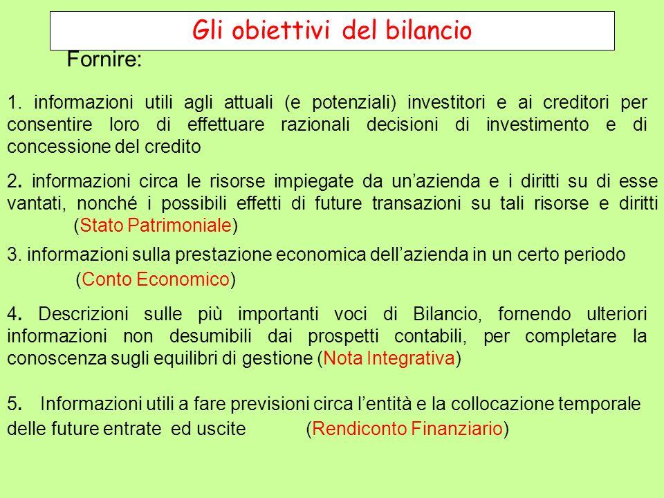 Gli obiettivi del bilancio 5.Informazioni utili a fare previsioni circa lentità e la collocazione temporale delle future entrate ed uscite (Rendiconto