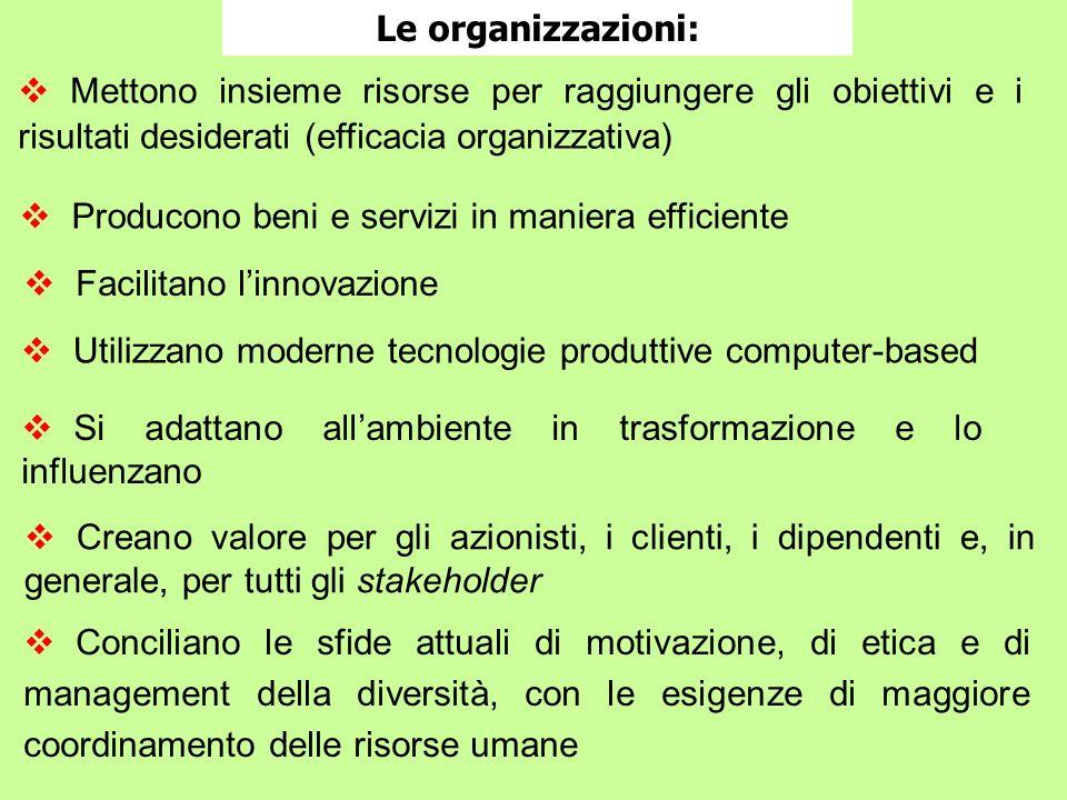 Le organizzazioni: Conciliano le sfide attuali di motivazione, di etica e di management della diversità, con le esigenze di maggiore coordinamento del