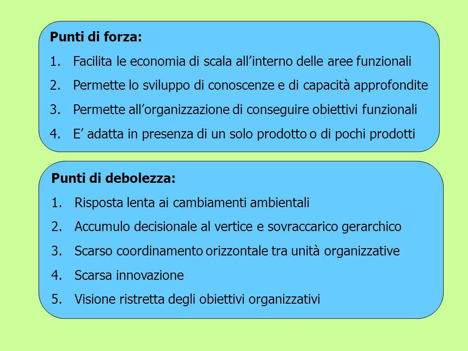 Punti di forza: 1.Facilita le economia di scala allinterno delle aree funzionali 2.Permette lo sviluppo di conoscenze e di capacità approfondite 3.Per