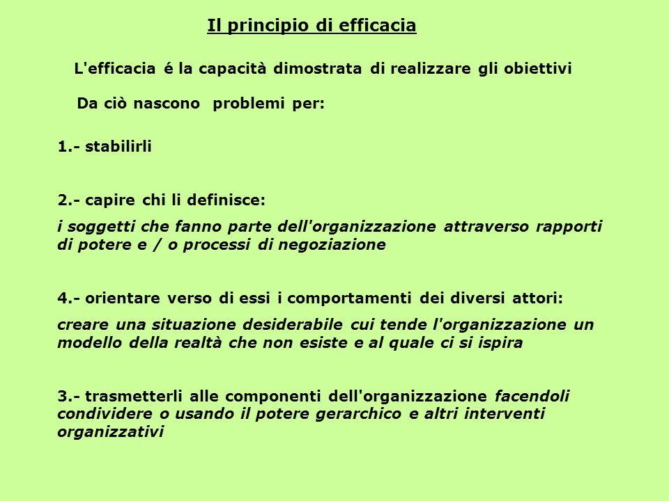 Il principio di efficacia L'efficacia é la capacità dimostrata di realizzare gli obiettivi Da ciò nascono problemi per: 1.- stabilirli 2.- capire chi