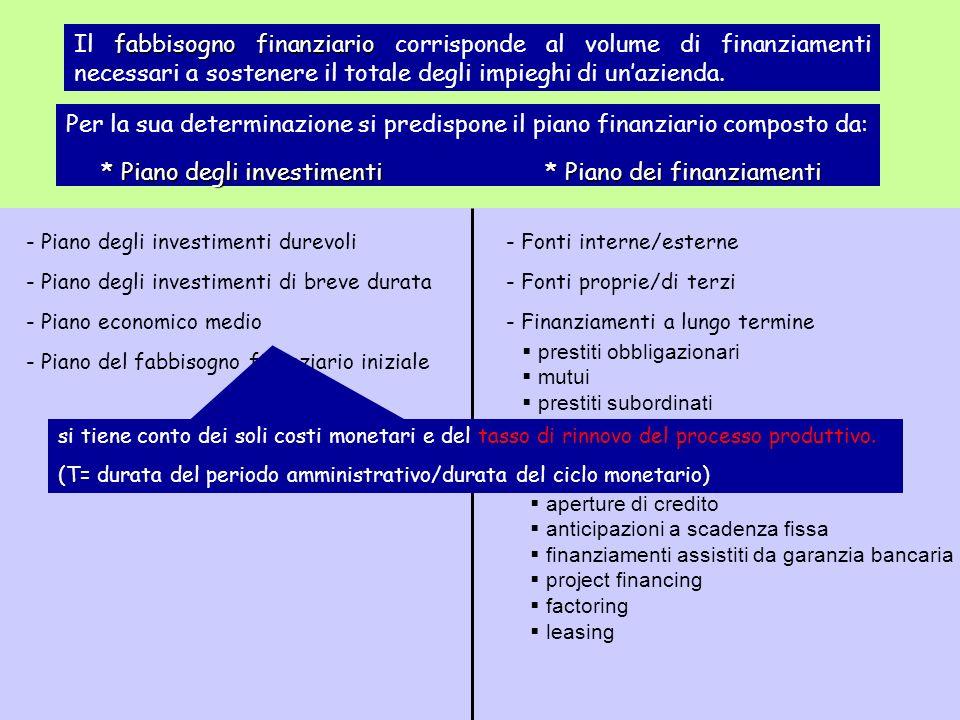 fabbisogno finanziario Il fabbisogno finanziario corrisponde al volume di finanziamenti necessari a sostenere il totale degli impieghi di unazienda. P