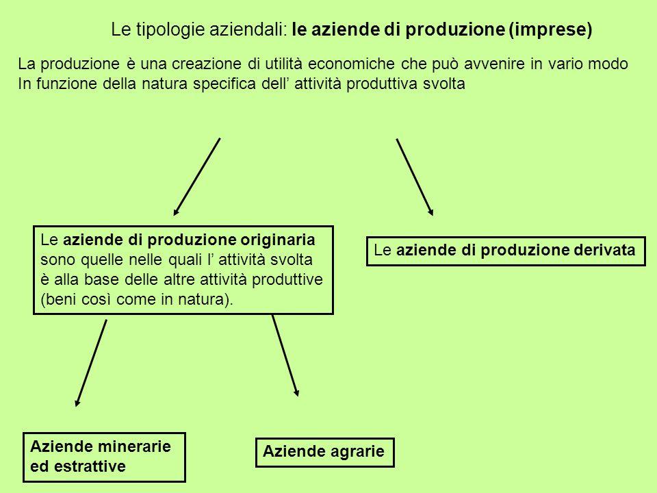 Le tipologie aziendali: le aziende di produzione (imprese) Le aziende di produzione originaria sono quelle nelle quali l attività svolta è alla base d