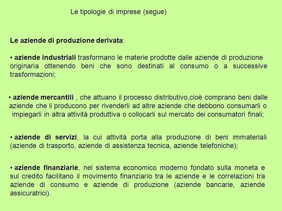 Le tipologie di imprese (segue) Le aziende di produzione derivata: aziende industriali trasformano le materie prodotte dalle aziende di produzione ori