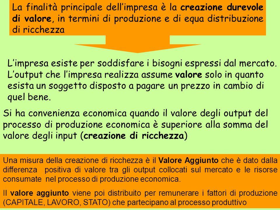 La finalità principale dellimpresa è la creazione durevole di valore, in termini di produzione e di equa distribuzione di ricchezza Limpresa esiste pe