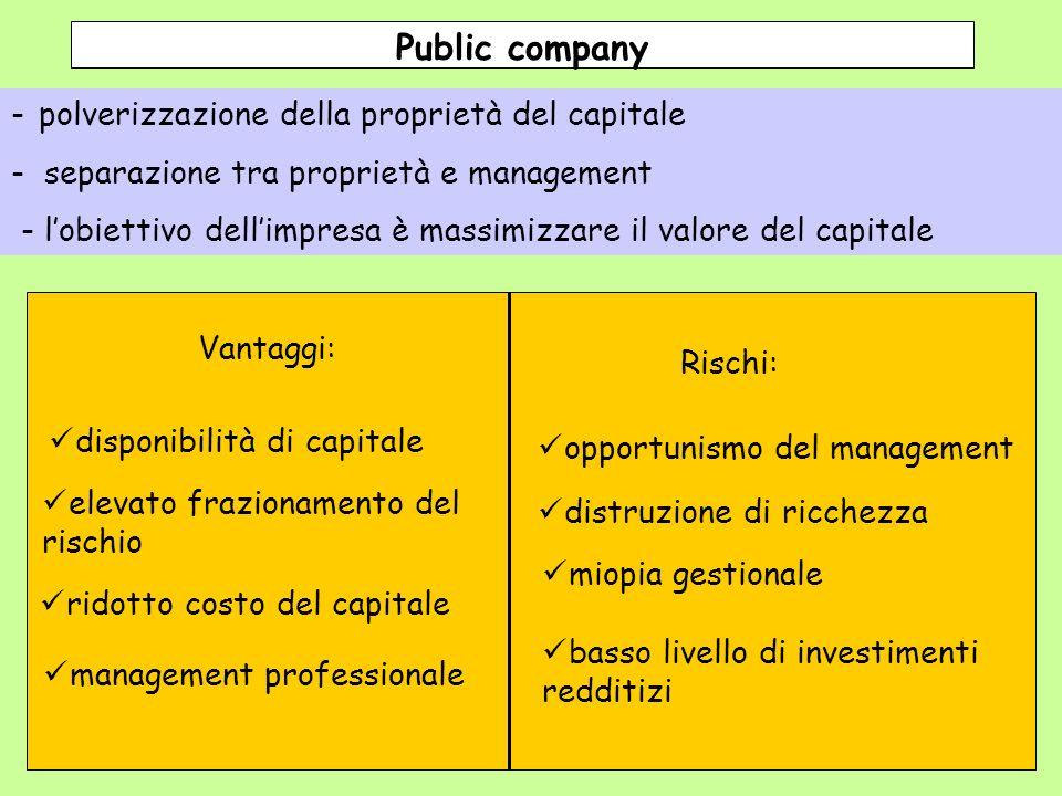 Vantaggi: Rischi: Public company - polverizzazione della proprietà del capitale - separazione tra proprietà e management - lobiettivo dellimpresa è ma