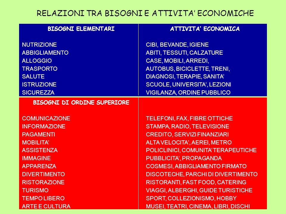 Soggetto Giuridico soggetto a cui fanno capo i diritti e le obbligazioni derivanti dallattività economica dimpresa.