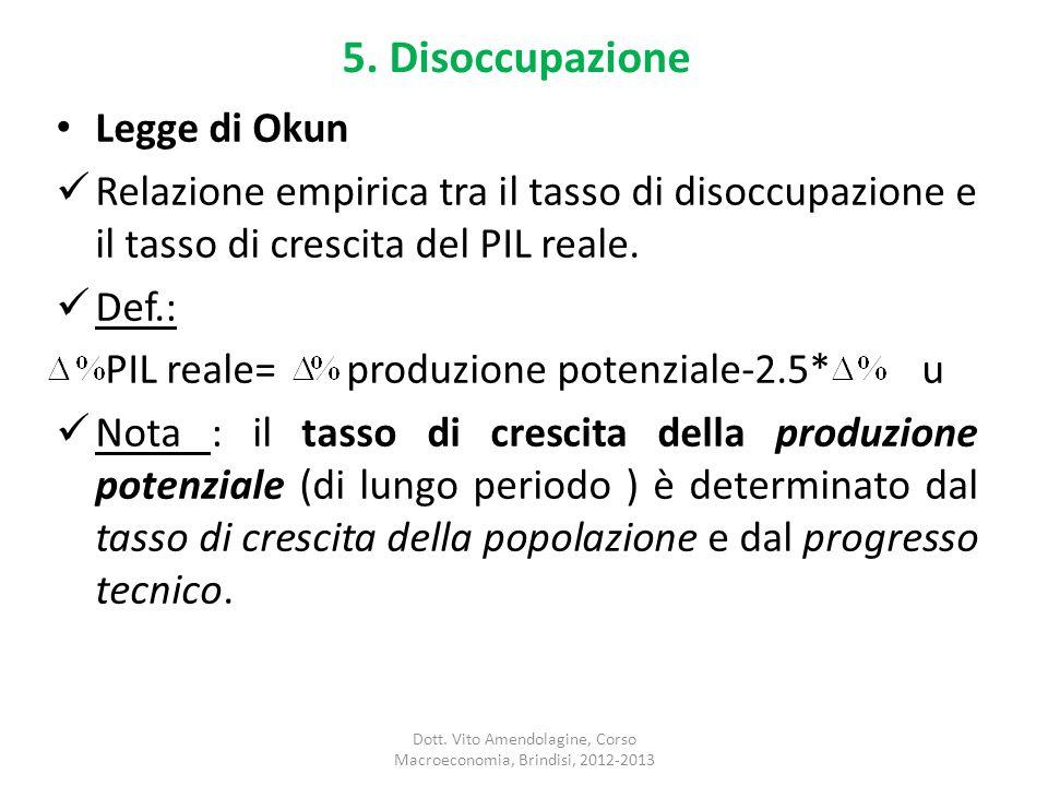 5. Disoccupazione Legge di Okun Relazione empirica tra il tasso di disoccupazione e il tasso di crescita del PIL reale. Def.: PIL reale= produzione po