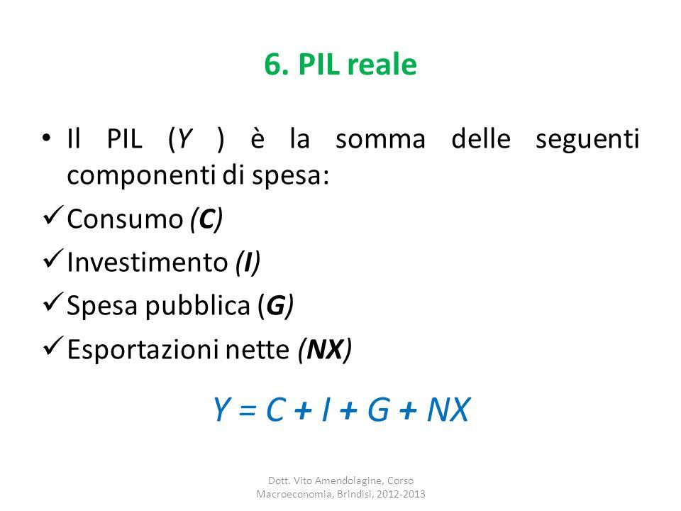 6. PIL reale Il PIL (Y ) è la somma delle seguenti componenti di spesa: Consumo (C) Investimento (I) Spesa pubblica (G) Esportazioni nette (NX) Y = C