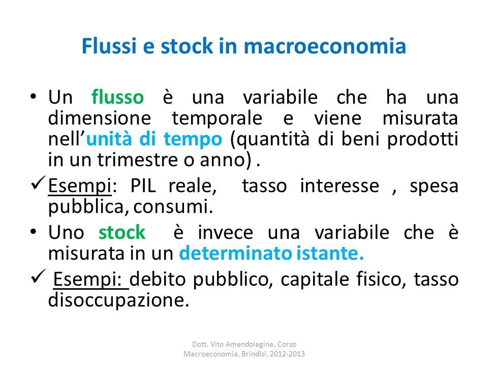 Flussi e stock in macroeconomia Un flusso è una variabile che ha una dimensione temporale e viene misurata nellunità di tempo (quantità di beni prodot