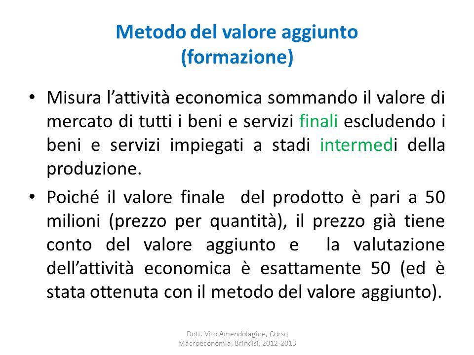 Metodo del valore aggiunto (formazione) Misura lattività economica sommando il valore di mercato di tutti i beni e servizi finali escludendo i beni e