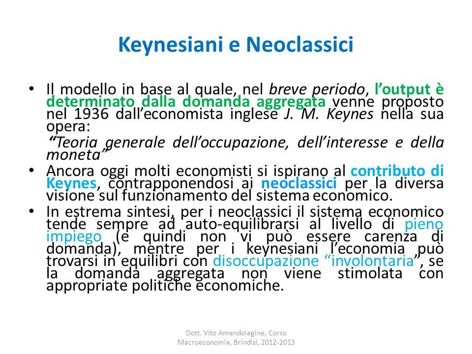 Keynesiani e Neoclassici Il modello in base al quale, nel breve periodo, loutput è determinato dalla domanda aggregata venne proposto nel 1936 dalleco