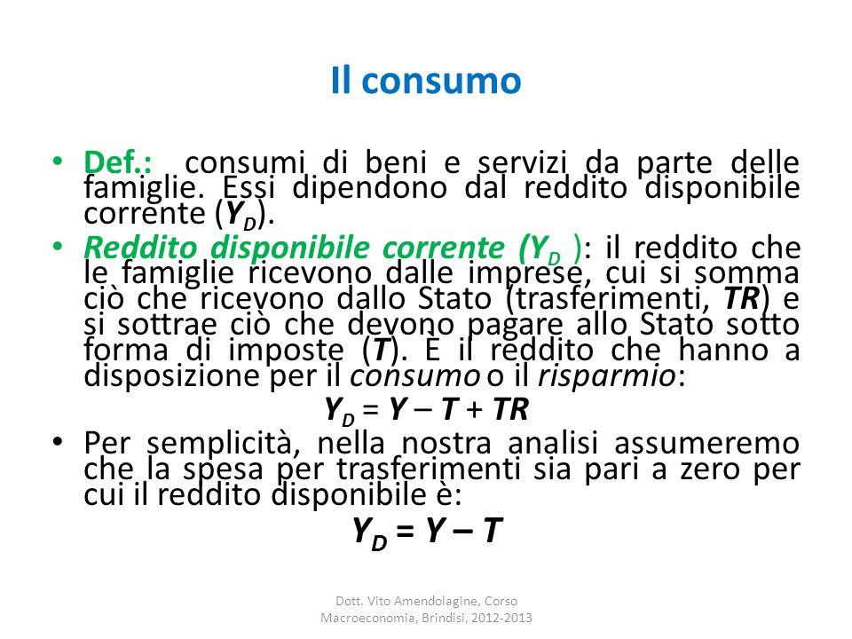 Il consumo Def.: consumi di beni e servizi da parte delle famiglie. Essi dipendono dal reddito disponibile corrente (Y D ). Reddito disponibile corren