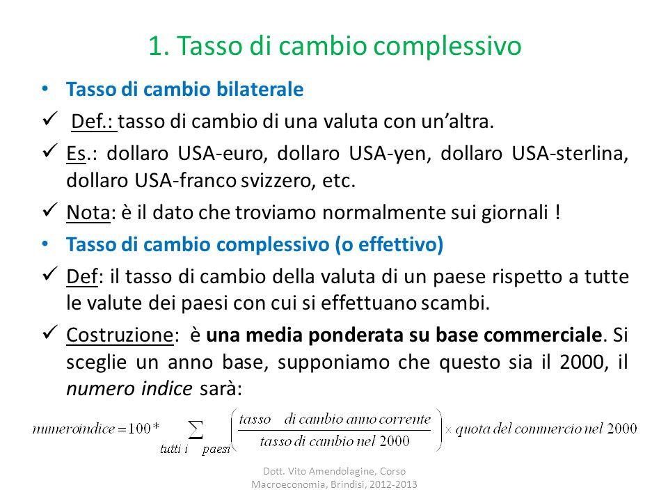 1. Tasso di cambio complessivo Tasso di cambio bilaterale Def.: tasso di cambio di una valuta con unaltra. Es.: dollaro USA-euro, dollaro USA-yen, dol