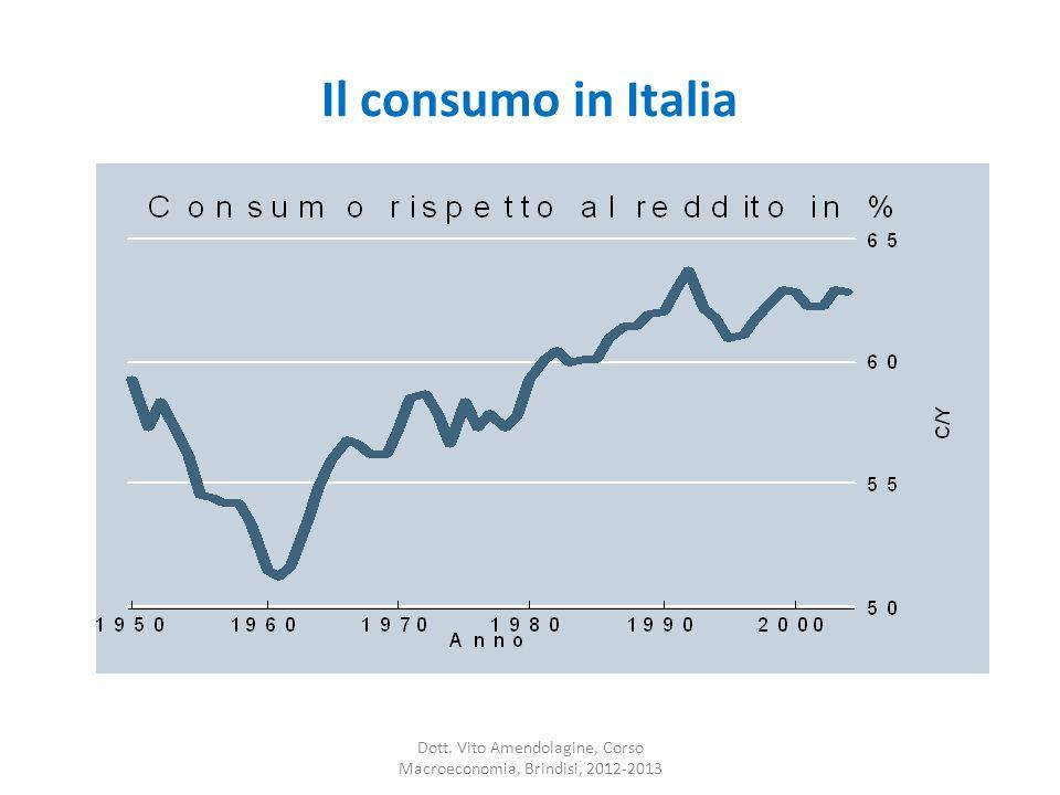 Il consumo in Italia Dott. Vito Amendolagine, Corso Macroeconomia, Brindisi, 2012-2013