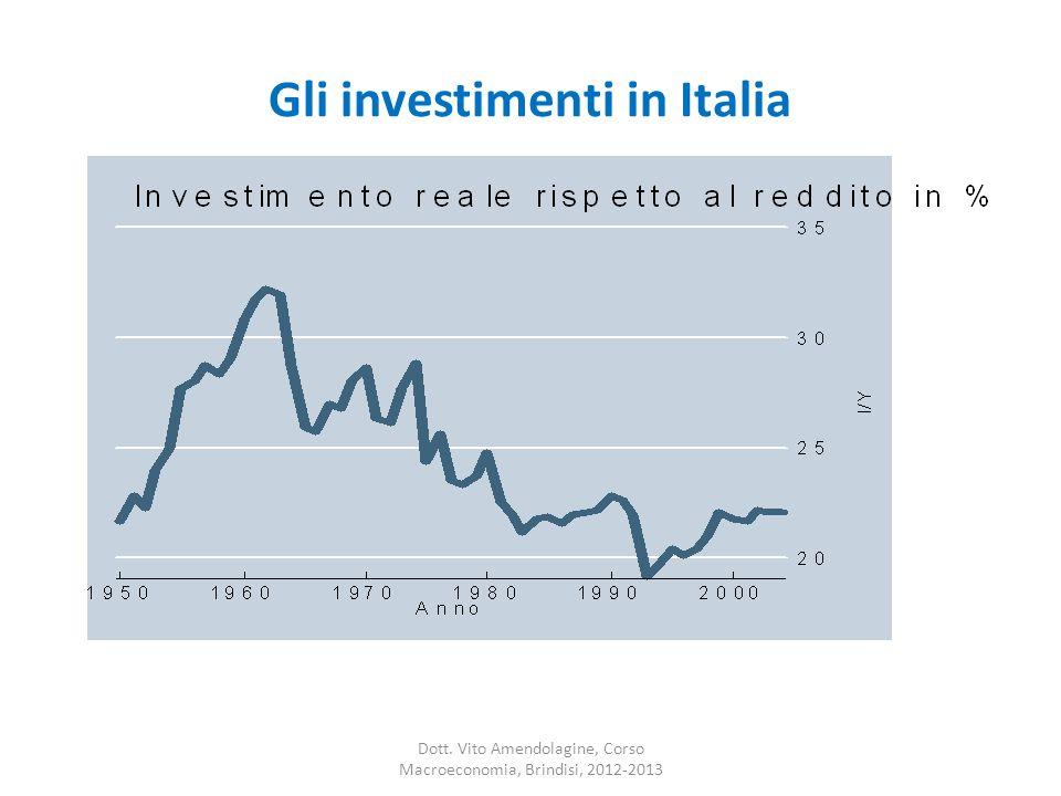 Gli investimenti in Italia Dott. Vito Amendolagine, Corso Macroeconomia, Brindisi, 2012-2013