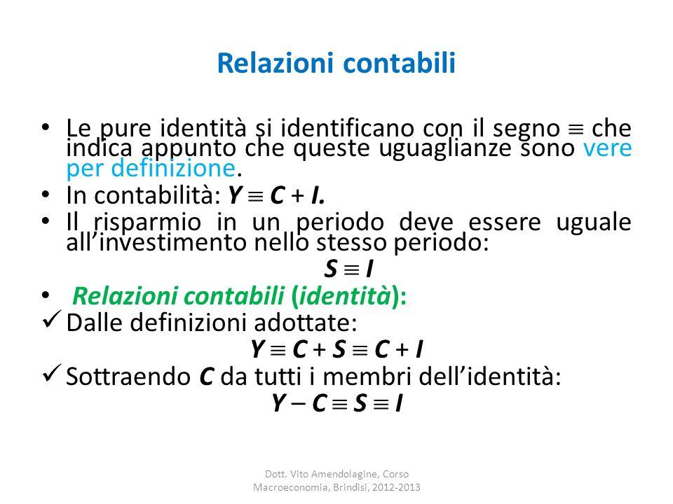 Relazioni contabili Le pure identità si identificano con il segno che indica appunto che queste uguaglianze sono vere per definizione. In contabilità: